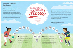 Group Summer Reading poster
